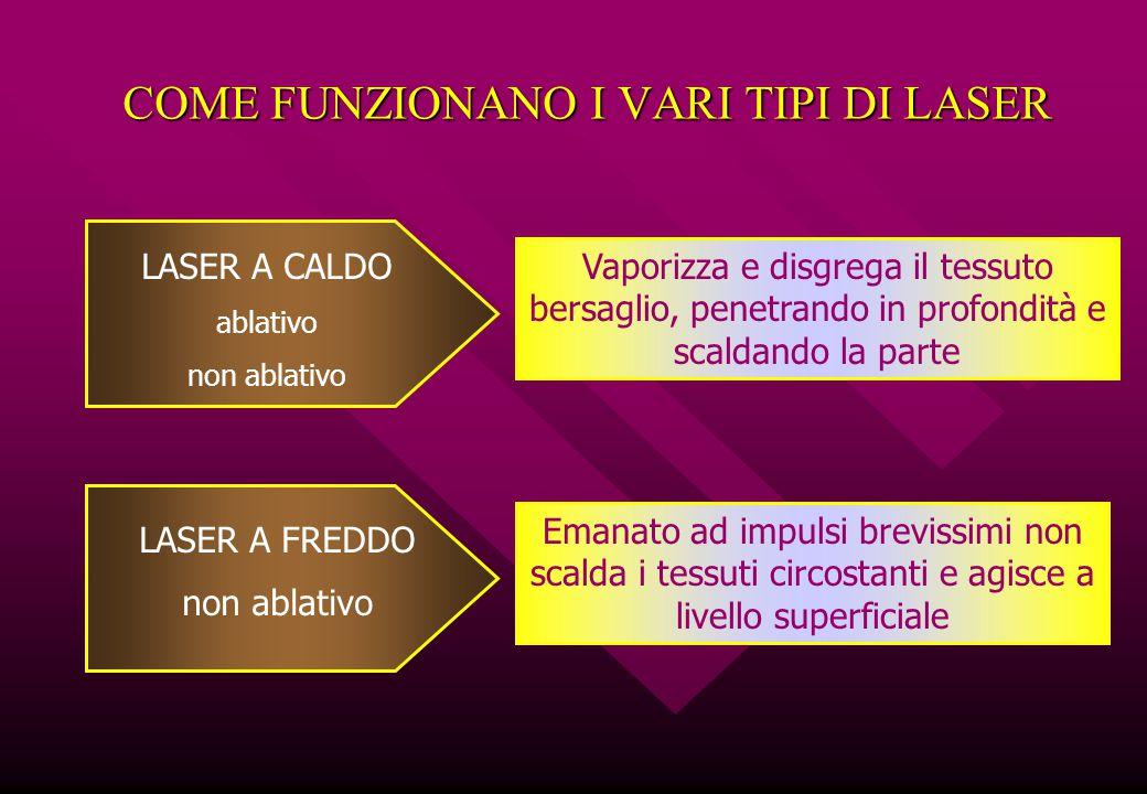 COME FUNZIONANO I VARI TIPI DI LASER