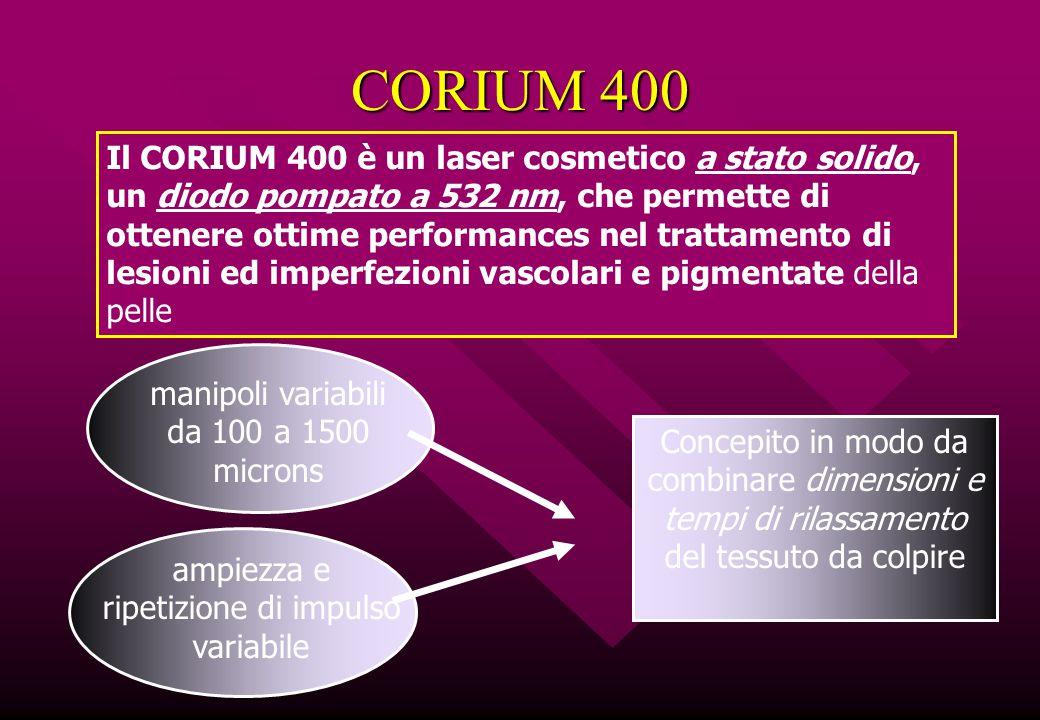 CORIUM 400