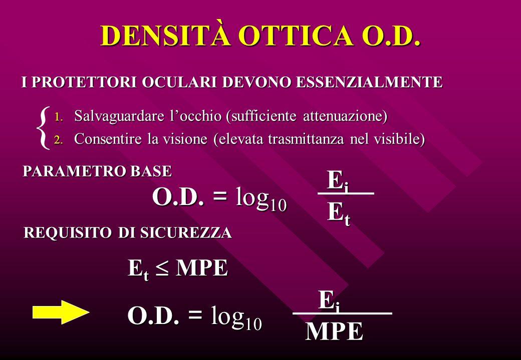 { DENSITÀ OTTICA O.D. Ei O.D. = log10 Et Ei O.D. = log10 MPE Et  MPE