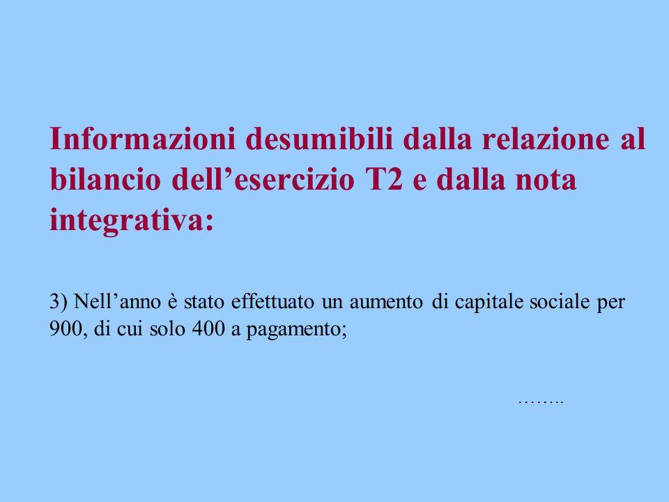 Informazioni desumibili dalla relazione al bilancio dell'esercizio T2 e dalla nota integrativa: 3) Nell'anno è stato effettuato un aumento di capitale sociale per 900, di cui solo 400 a pagamento; ……..