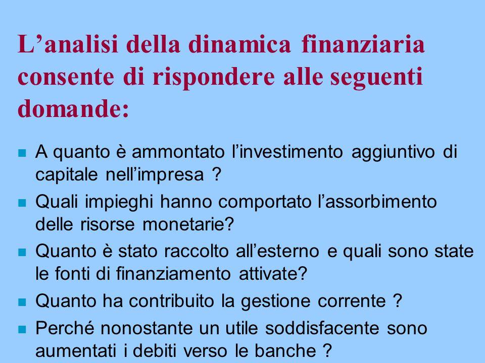 L'analisi della dinamica finanziaria consente di rispondere alle seguenti domande: