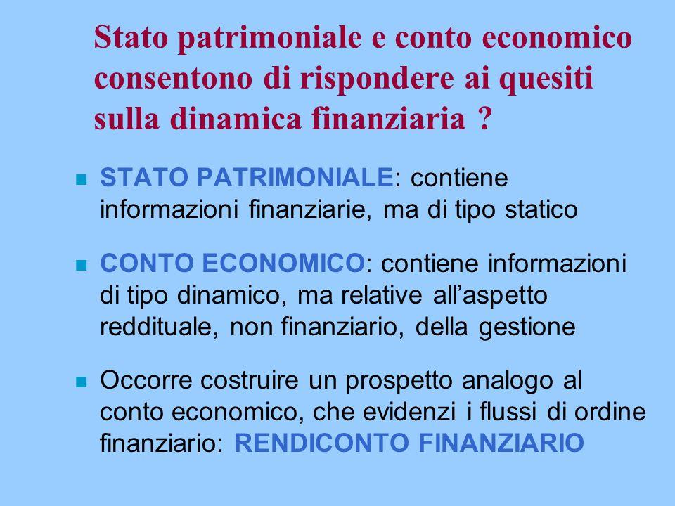 Stato patrimoniale e conto economico consentono di rispondere ai quesiti sulla dinamica finanziaria