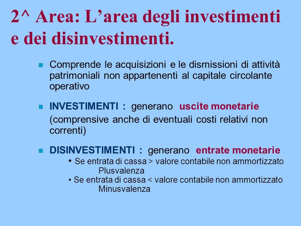 2^ Area: L'area degli investimenti e dei disinvestimenti.