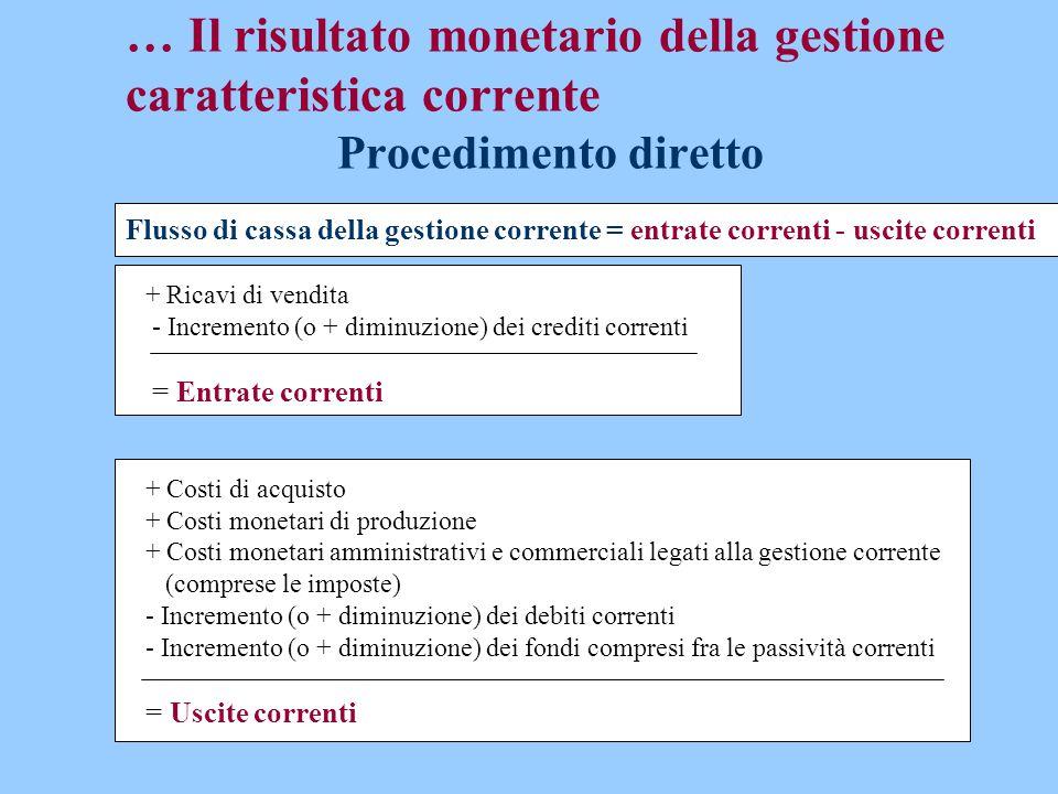 … Il risultato monetario della gestione. caratteristica corrente