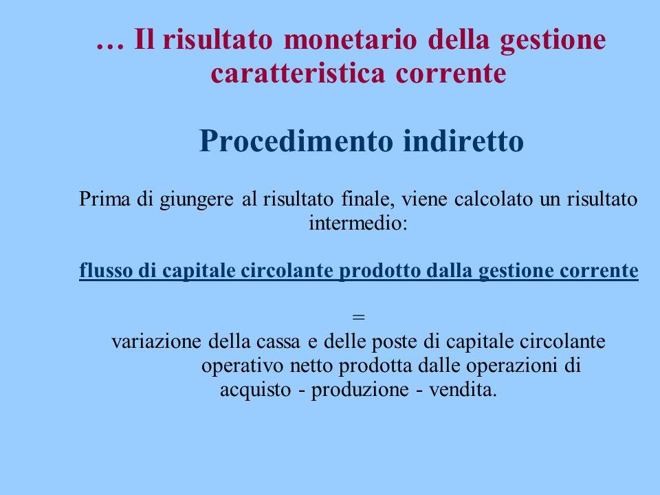 … Il risultato monetario della gestione