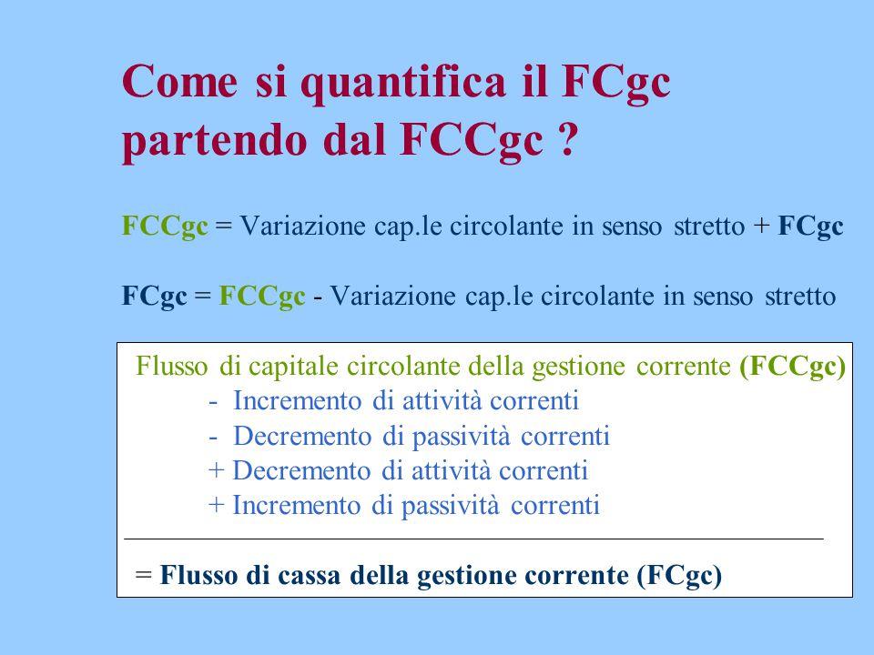 Come si quantifica il FCgc partendo dal FCCgc. FCCgc = Variazione cap