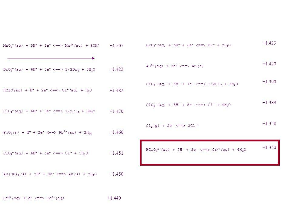 MnO4-(aq) + 5H+ + 5e- <==> Mn2+(aq) + 4OH-