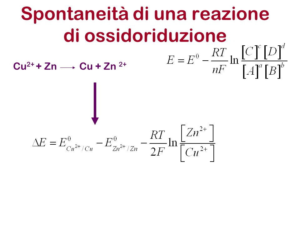 Spontaneità di una reazione di ossidoriduzione