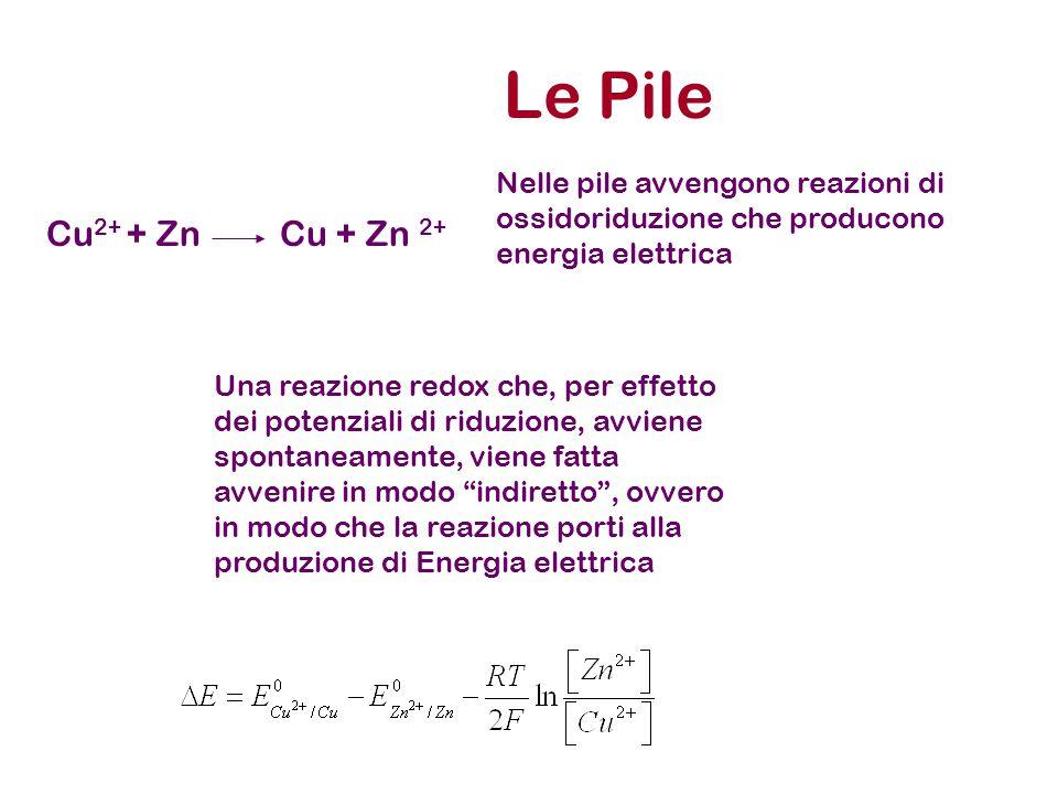 Le Pile Nelle pile avvengono reazioni di ossidoriduzione che producono energia elettrica. Cu2+ + Zn Cu + Zn 2+
