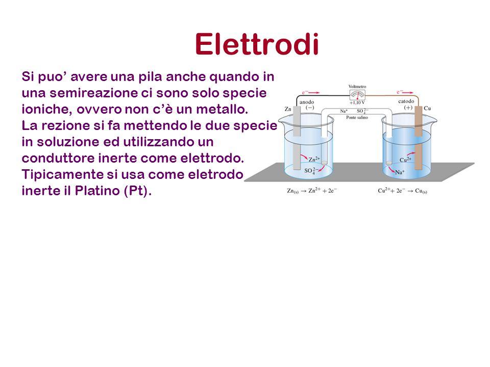 Elettrodi Si puo' avere una pila anche quando in una semireazione ci sono solo specie ioniche, ovvero non c'è un metallo.