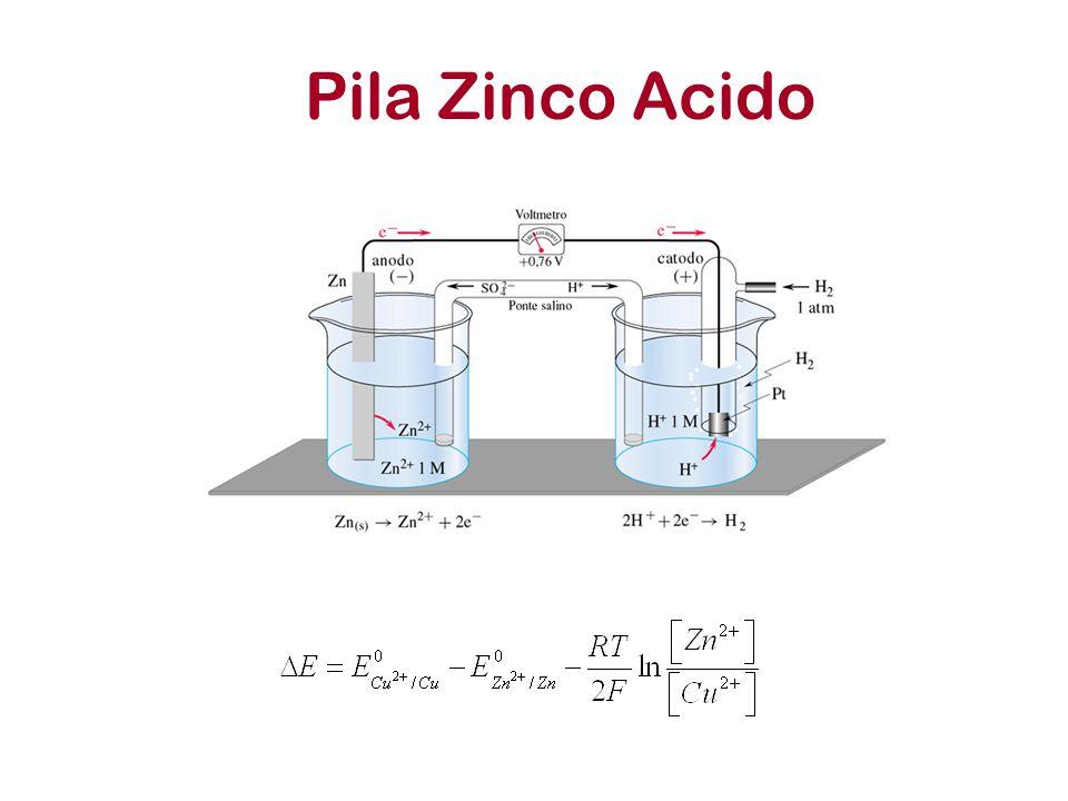 Pila Zinco Acido