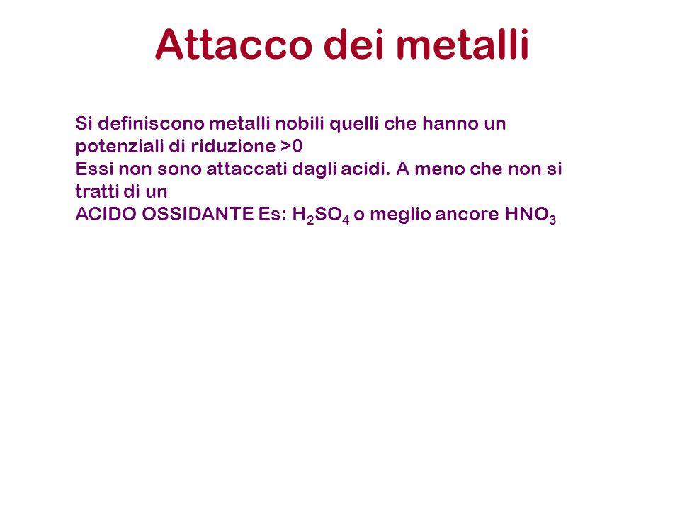 Attacco dei metalli Si definiscono metalli nobili quelli che hanno un potenziali di riduzione >0.