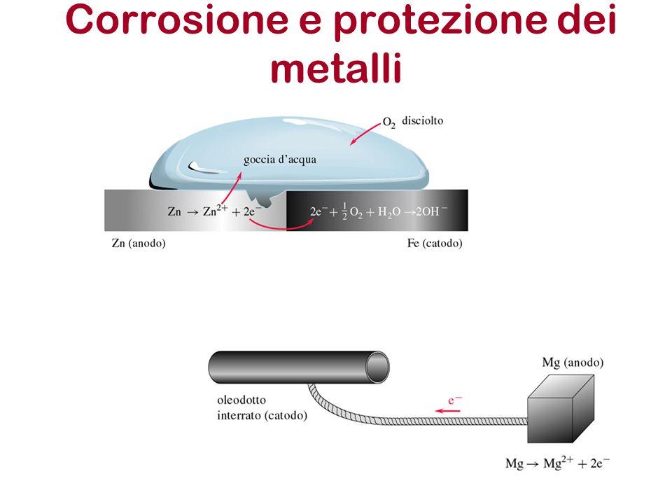 Corrosione e protezione dei metalli