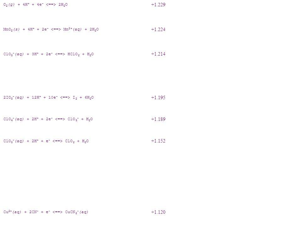 +1.232 O2(g) + 4H+ + 4e- <==> 2H2O. +1.229. MnO2(s) + 4H+ + 2e- <==> Mn2+(aq) + 2H2O. +1.224. ClO3-(aq) + 3H+ + 2e- <==> HClO2 + H2O.