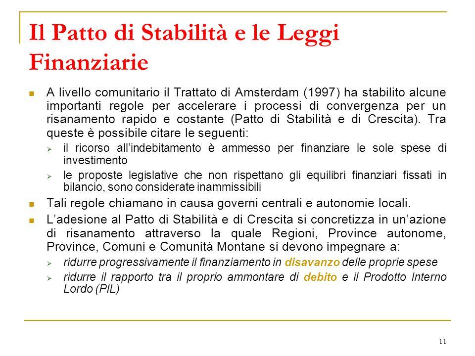 Il Patto di Stabilità e le Leggi Finanziarie