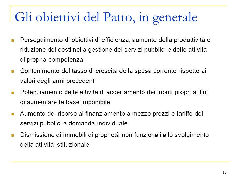 Gli obiettivi del Patto, in generale
