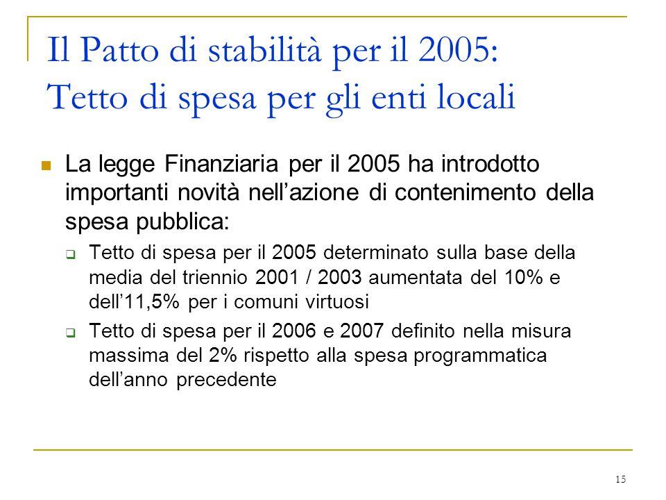 Il Patto di stabilità per il 2005: Tetto di spesa per gli enti locali