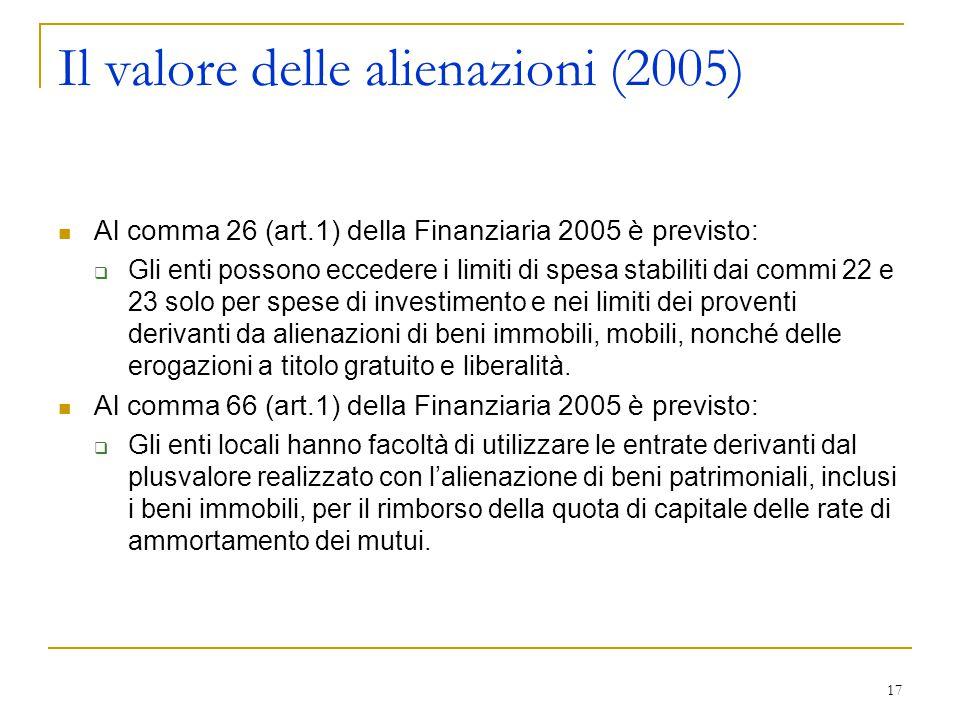 Il valore delle alienazioni (2005)