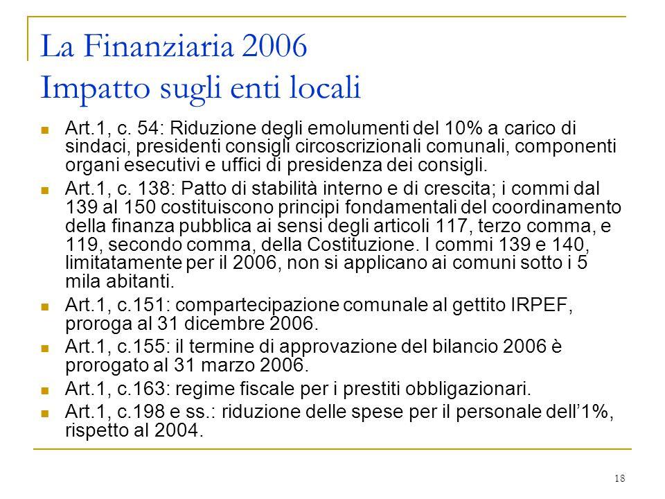 La Finanziaria 2006 Impatto sugli enti locali