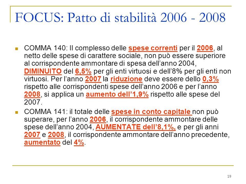FOCUS: Patto di stabilità 2006 - 2008