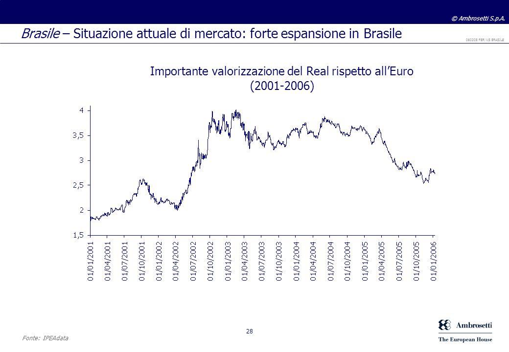 Importante valorizzazione del Real rispetto all'Euro