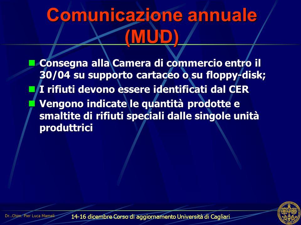 Comunicazione annuale (MUD)