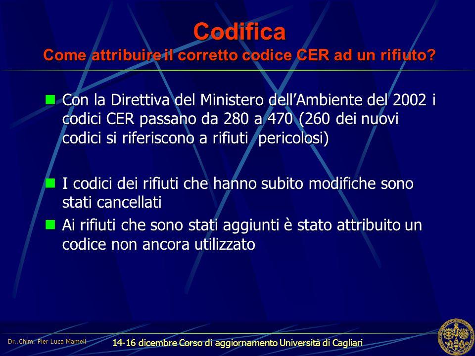 Codifica Come attribuire il corretto codice CER ad un rifiuto