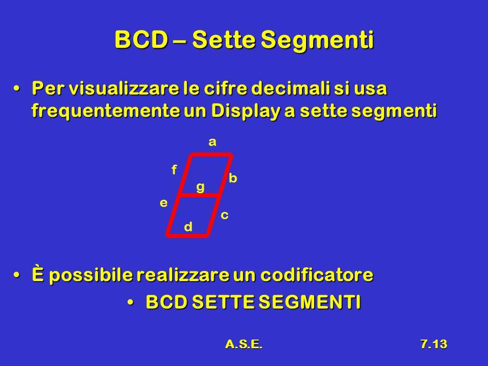 BCD – Sette Segmenti Per visualizzare le cifre decimali si usa frequentemente un Display a sette segmenti.