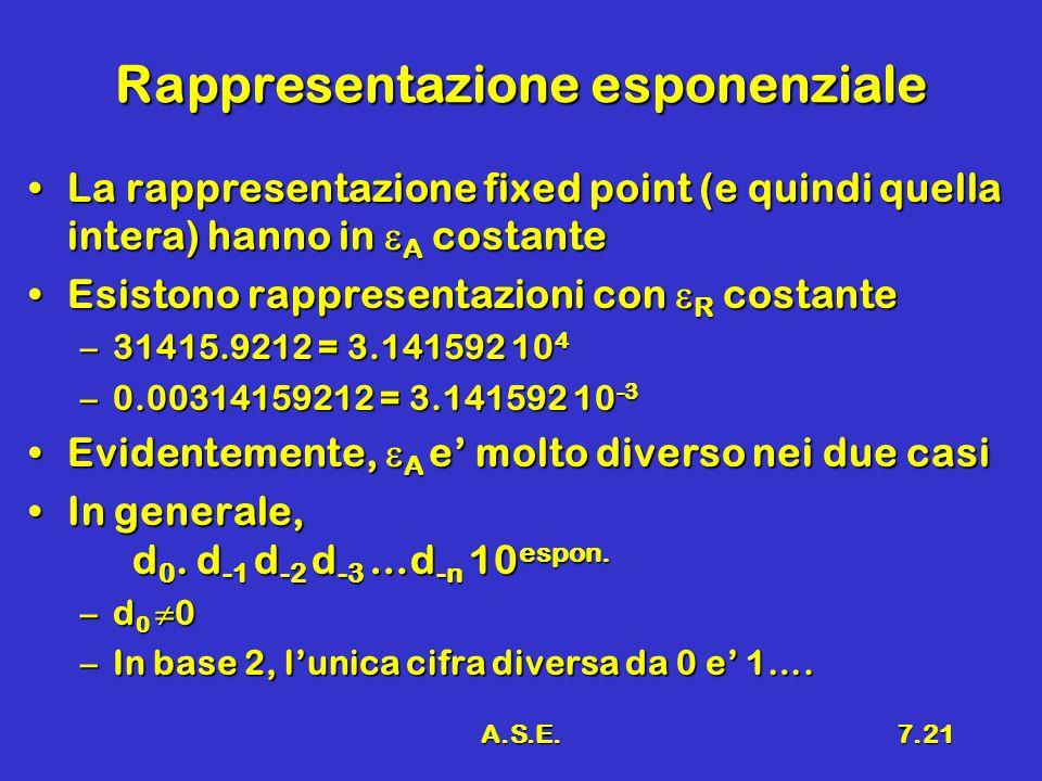 Rappresentazione esponenziale