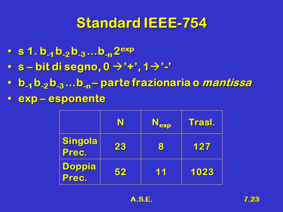 Standard IEEE-754 s 1. b-1 b-2 b-3 …b-n 2exp