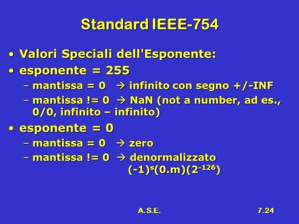 Standard IEEE-754 Valori Speciali dell Esponente: esponente = 255