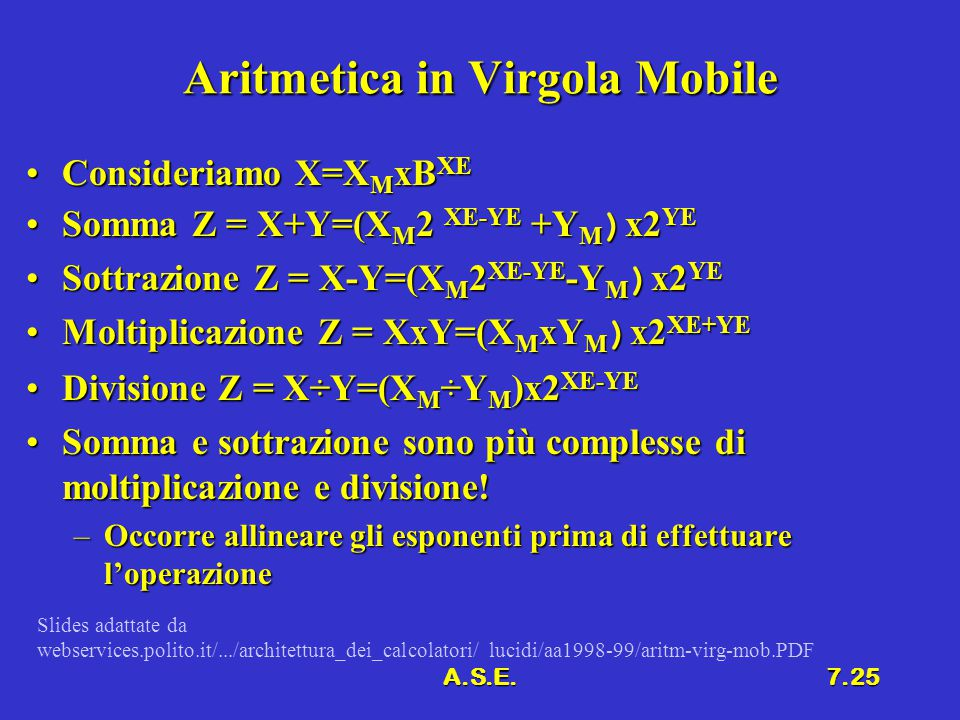 Aritmetica in Virgola Mobile