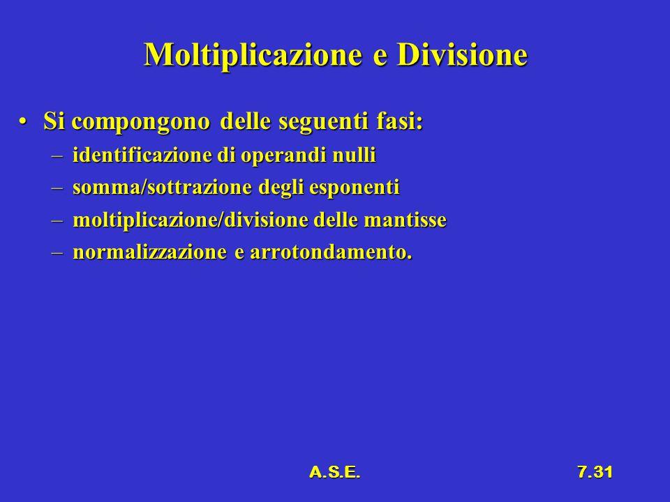Moltiplicazione e Divisione