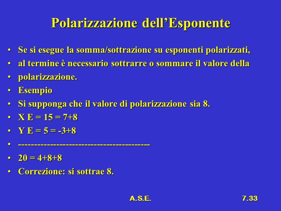 Polarizzazione dell'Esponente