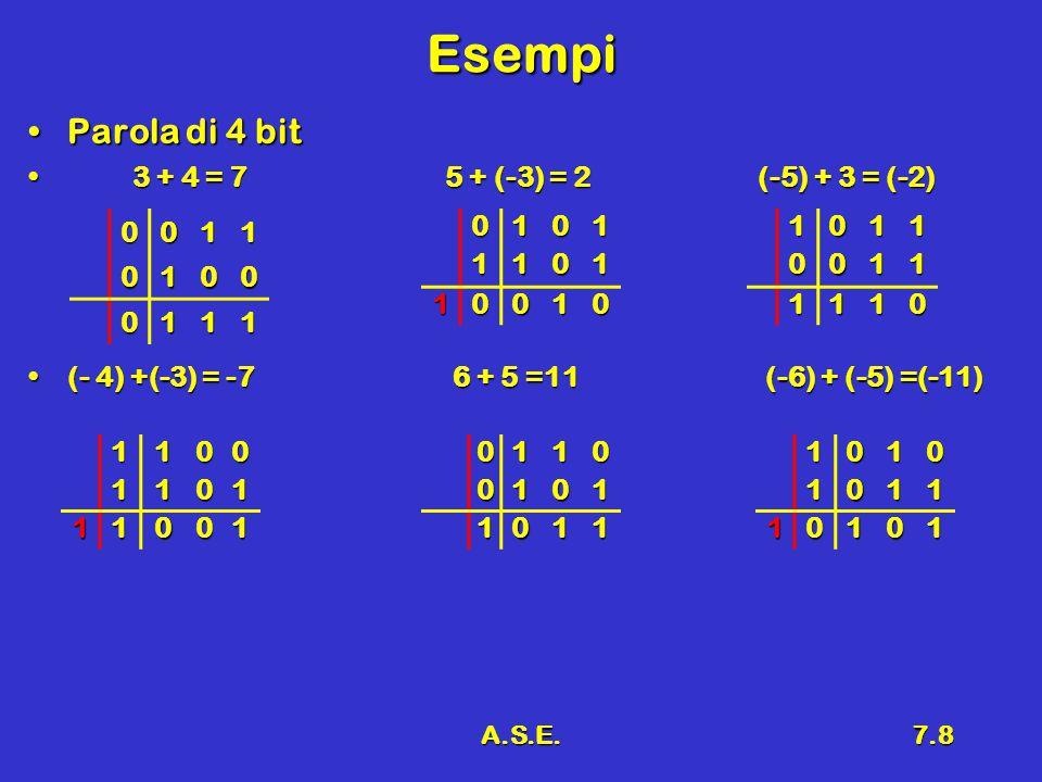Esempi Parola di 4 bit 3 + 4 = 7 5 + (-3) = 2 (-5) + 3 = (-2)
