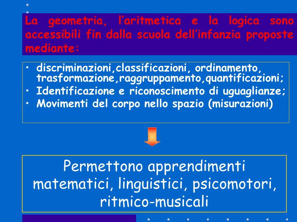 La geometria, l'aritmetica e la logica sono accessibili fin dalla scuola dell'infanzia proposte mediante: