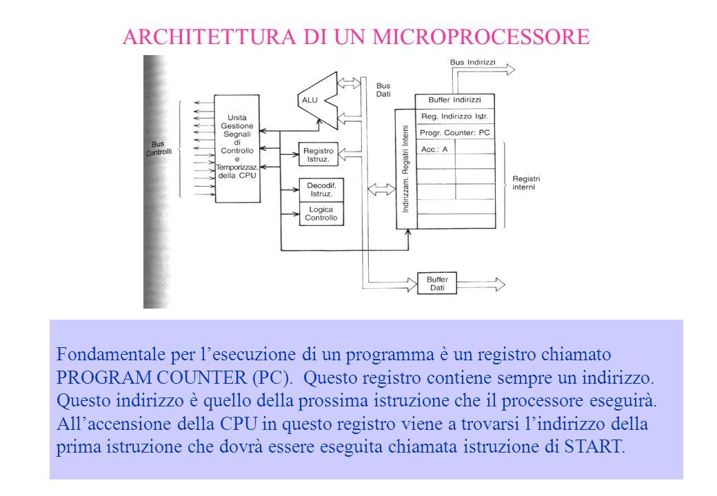 ARCHITETTURA DI UN MICROPROCESSORE