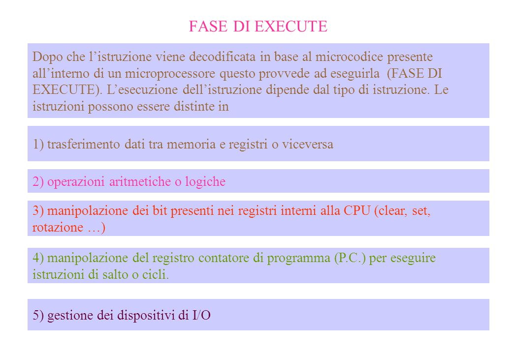 FASE DI EXECUTE
