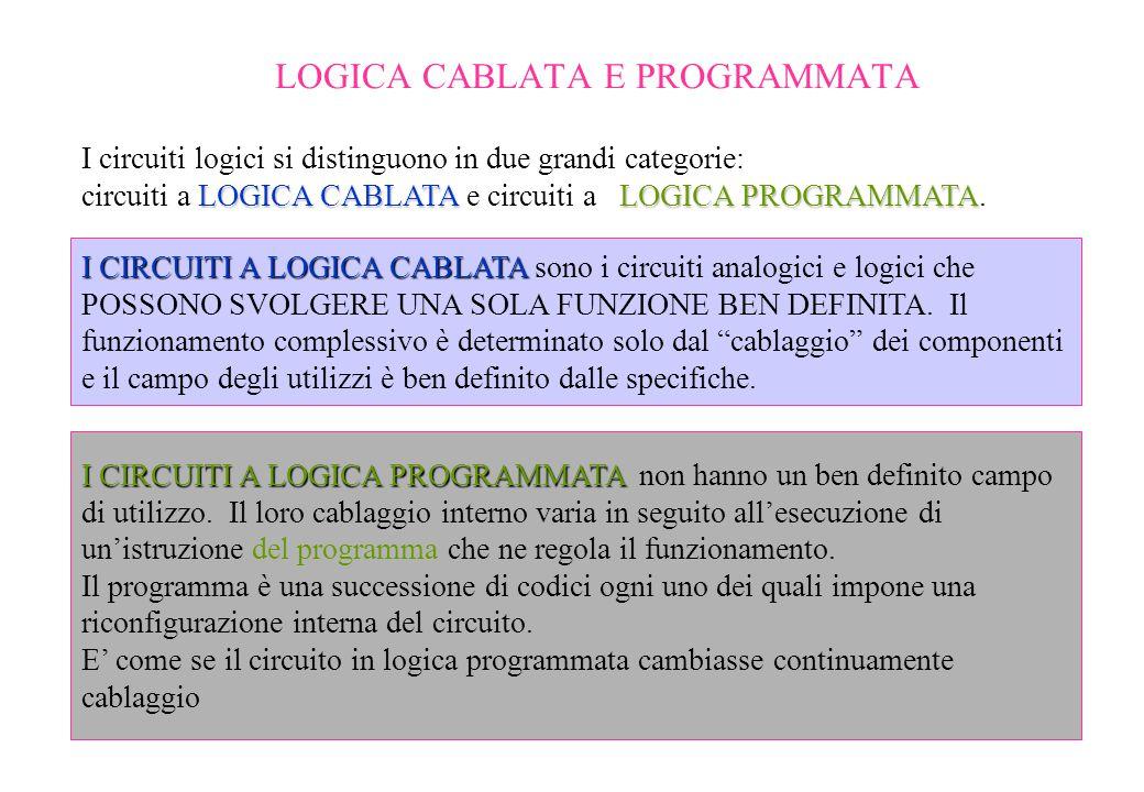 LOGICA CABLATA E PROGRAMMATA