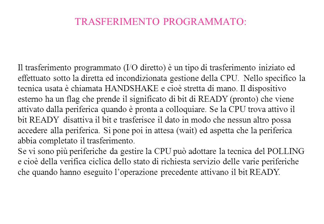 TRASFERIMENTO PROGRAMMATO: