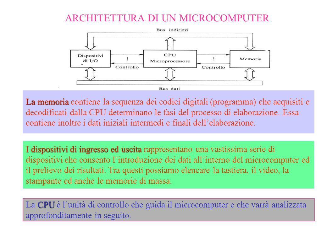 ARCHITETTURA DI UN MICROCOMPUTER
