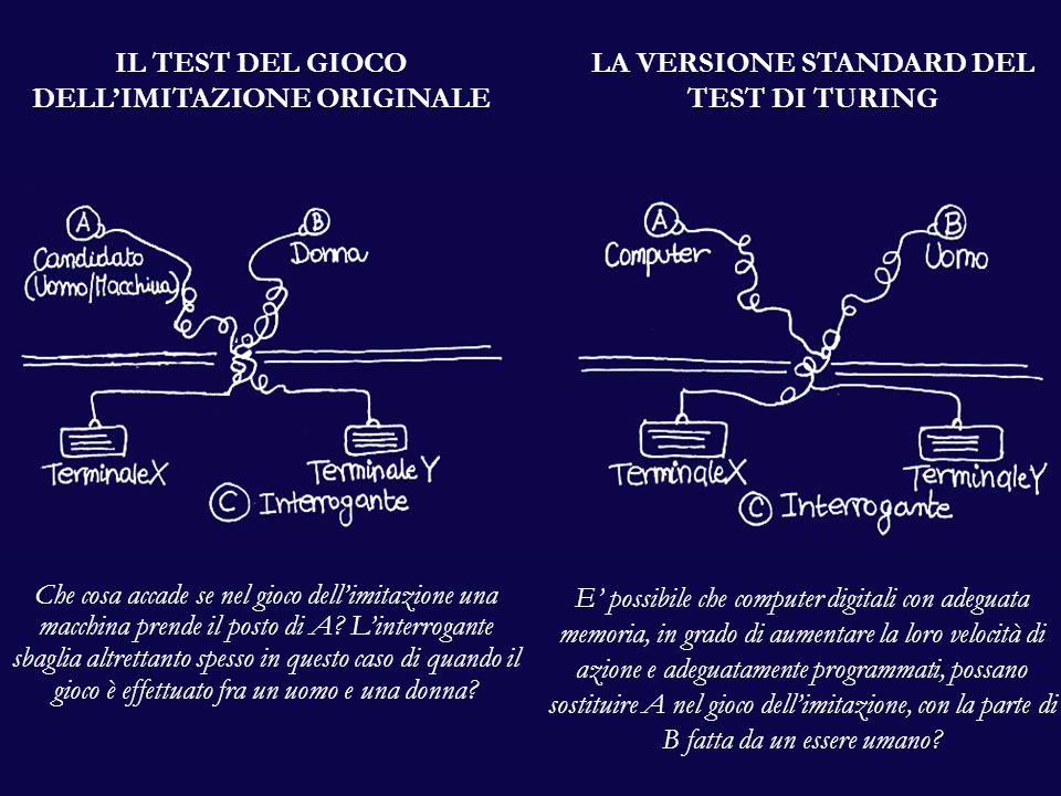 IL TEST DEL GIOCO DELL'IMITAZIONE ORIGINALE