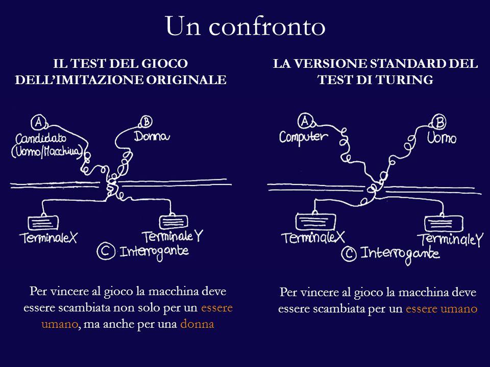 Un confronto IL TEST DEL GIOCO DELL'IMITAZIONE ORIGINALE
