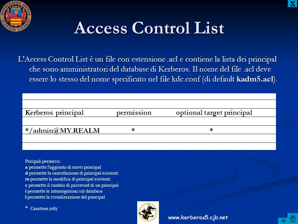 X Access Control List.