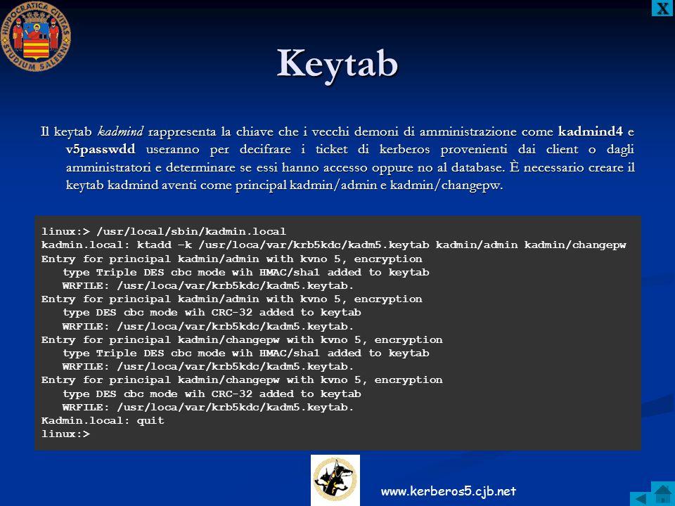 Keytab www.kerberos5.cjb.net X