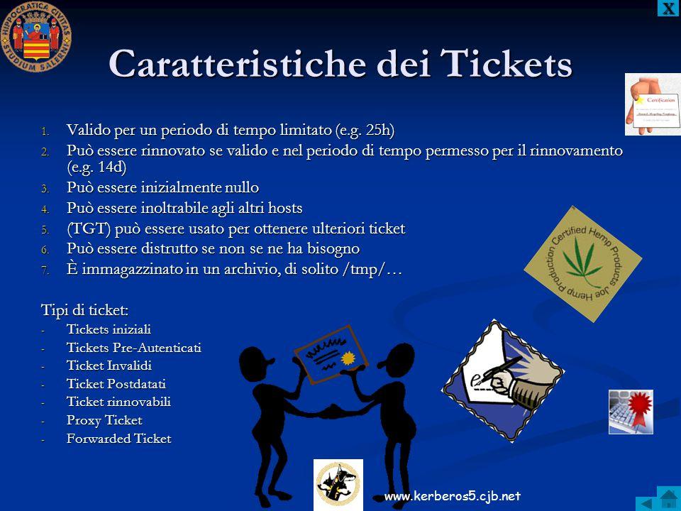 Caratteristiche dei Tickets