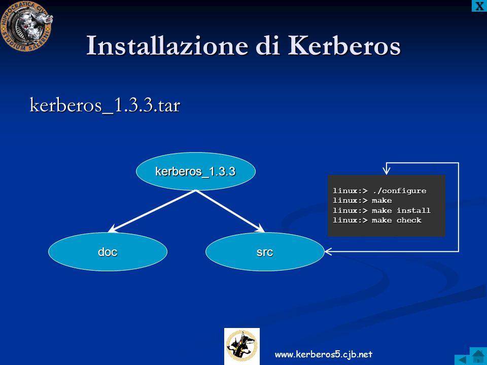 Installazione di Kerberos