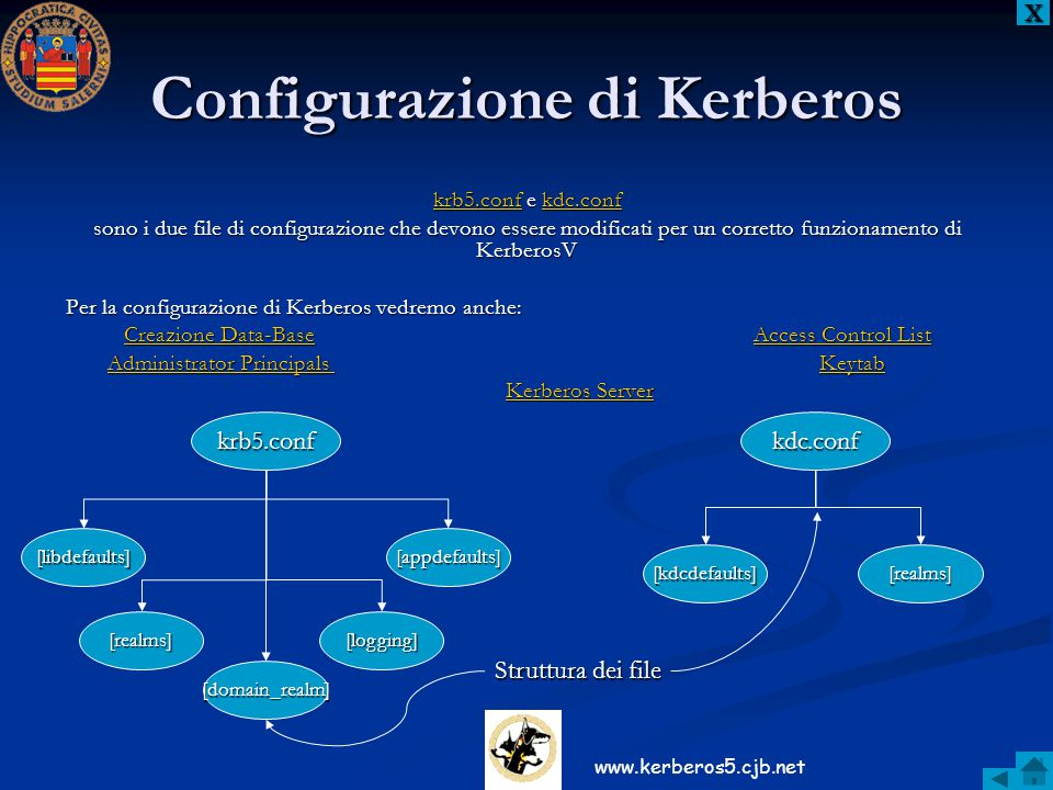 Configurazione di Kerberos