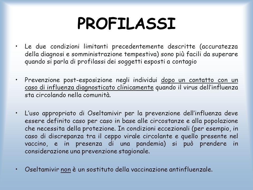 PROFILASSI