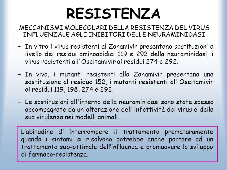 RESISTENZA MECCANISMI MOLECOLARI DELLA RESISTENZA DEL VIRUS INFLUENZALE AGLI INIBITORI DELLE NEURAMINIDASI.